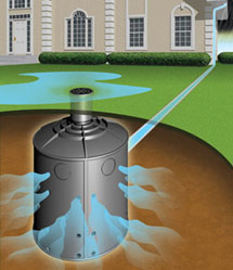 Flowell Storm Water Leaching System Water T